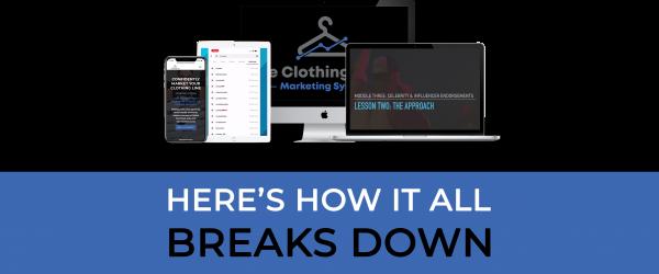 Clothing Brand Marketing System 1