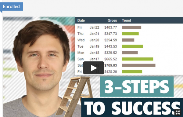 Affiliate Marketing Mastery - The ?3-Step Ladder? to Success 1
